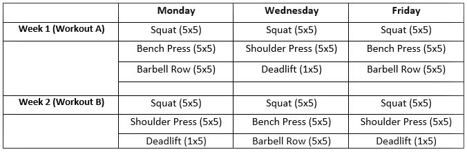 By Photo Congress || 5x5 Bench Press Workout