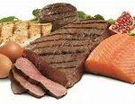 Carnivore Diet-Does it make sense?